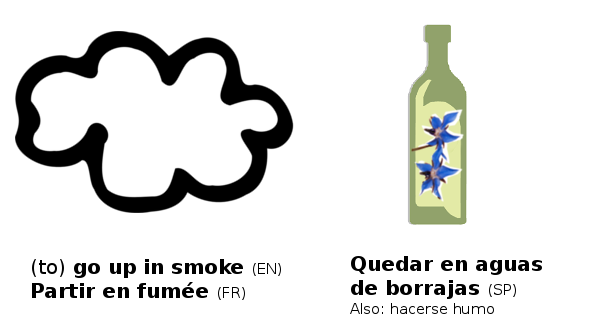 to go up in Smoke in Spanish and French