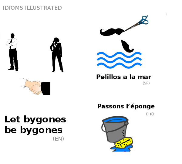 idiom Let bygones be bygones in Spanish and French Pelillos a la mar en inglés y francés