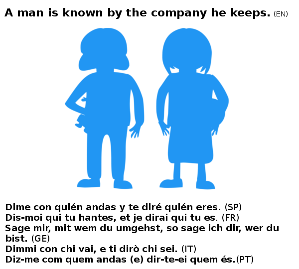sayings in many languages A man is known by the company he keeps